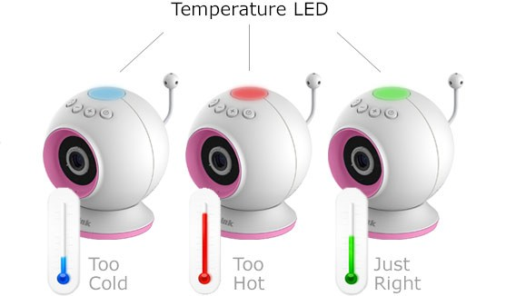 D-Link new Wi-Fi Baby Camera, keeping eyes on your precious baby at all times!